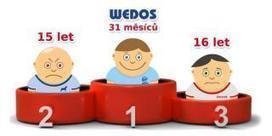Otázky zákazníků a odpovědi WEDOS - díl 1. - datacentrum WEDOS   Pasivní příjem v online podnikání   Scoop.it