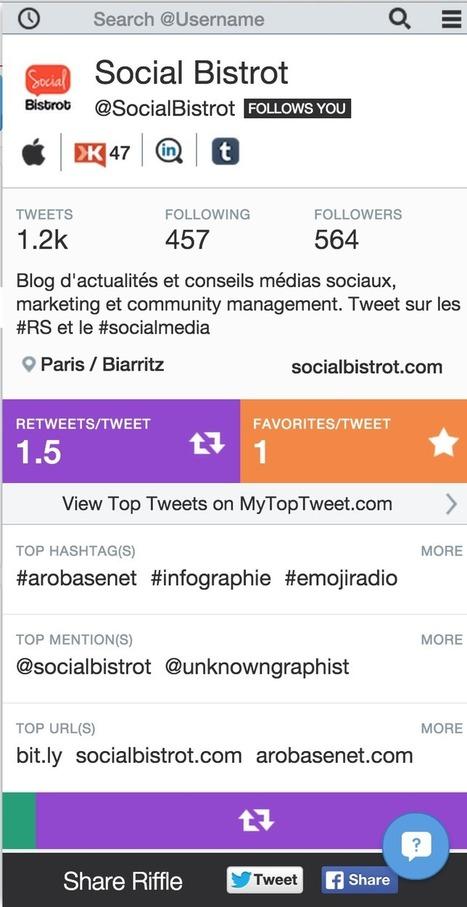 Intégrer Instagram dans sa stratégie de com'   ...   Community management   Scoop.it