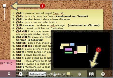 Corkboard.me un panneau de postit collaboratif | François MAGNAN  Formateur Consultant | Scoop.it