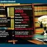 DSODE HSC Legal Studies Crime