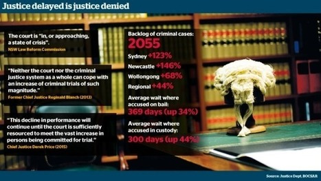 Baird government commits $20m to help alleviate court delay 'crisis' | DSODE HSC Legal Studies Crime | Scoop.it