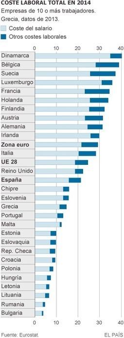 ¿Cuáles son los sueldos más altos y más bajos de Europa? | LOS 40 SON NUESTROS | Scoop.it
