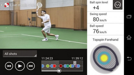 Smart Tennis Sensor, Sony | SENSOR | Scoop.it