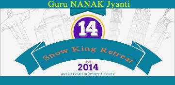 Guru Nanak Janynti | Hotel in Shimla - Snow King Retreat | Scoop.it