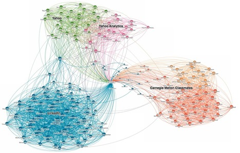 Visualize your LinkedIn network with InMaps   Non-profit Networks + Collaboration   Scoop.it