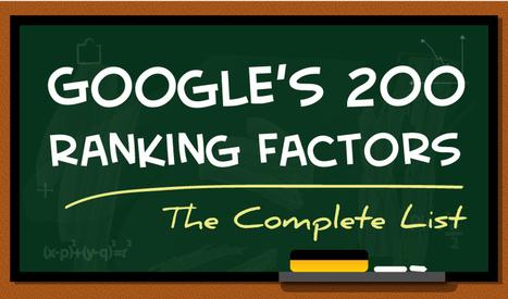 Google's 200 Ranking Factors [Infographic] | SEO Tips & Updates | Scoop.it