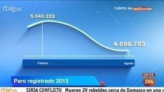 El paro desaparece (pero sólo en TVE) | PPitorreo | Scoop.it