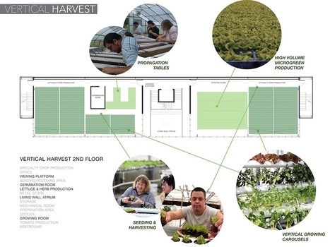 The Case for Vertical Farming in Small-Town Wyoming | e-merging Knowledge | Scoop.it