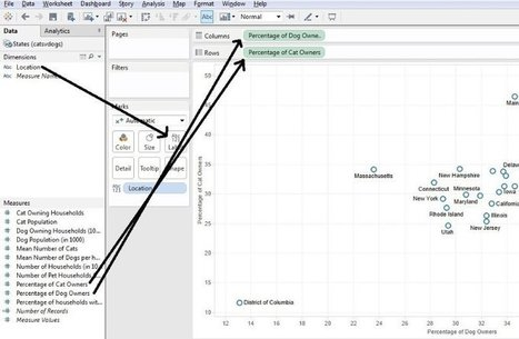 An Introduction to Data Visualization   Data & Informatics   Scoop.it