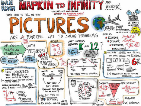 10 Brilliant Examples Of Sketch Notes: Notetaking For The 21st Century | Educación 2.0 | Scoop.it