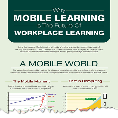 Why Mobile Learning Is The Future Of Workplace Learning (Infographic) | The Upside Learning Blog | Mobile Learning Design | Scoop.it