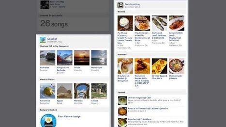 Facebook détaille les nouvelles actions d'Open Graph   Web & Internet   Scoop.it