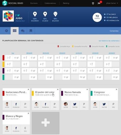 La plataforma de gamificación Jugo lanza Social Raid | Gamificación | elearningueando | Scoop.it