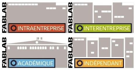 Les Fab Labs arrivent dans les entreprises | En Essonne Réussir | Scoop.it