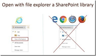 Open with explorer your #SharePoint and #OneDrive libraries…   Sharepoint 2013 FR - OFFICE 365 - YAMMER   Scoop.it
