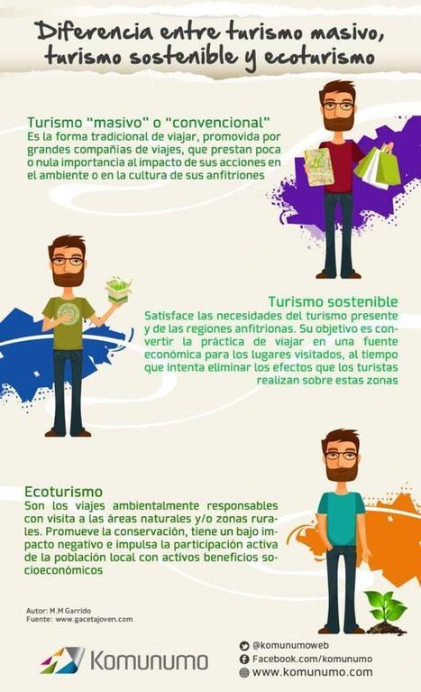 Diferencia entre turismo masivo, turismo sostenible y ecoturismo   Ecosentido   Scoop.it