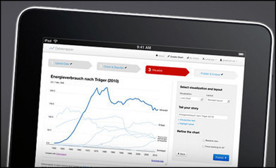 Visualisation tool Datawrapper can now automate charts | Media news | Journalism.co.uk | Periodismo y negocio | Scoop.it