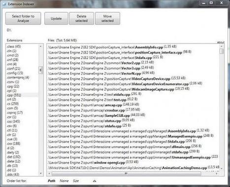 Trier les fichiers par extension sous Windows   Astuces Informatique   Scoop.it