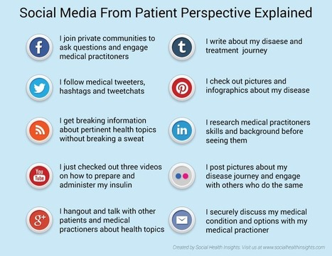 Social media for patients, platform by platform: a visual guide | Quantified Self and eHealth | Scoop.it