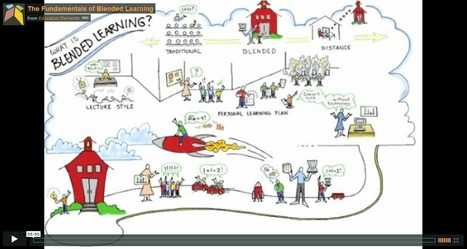 The Fundamentals of Blended Learning | UDL & ICT in education | Scoop.it