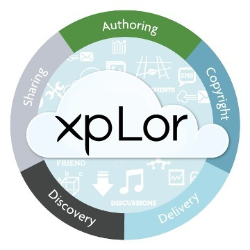 Xplor Blackboard: repositorio multiplataforma de Acceso Abierto (Creative Commons) | Verano 2013 | tools for learning | Scoop.it