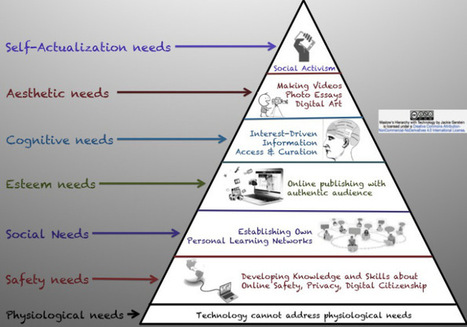 Maslow's Hierarchy of Needs Integrated with Classroom Technology | 21st Century Teaching and Learning | Scoop.it