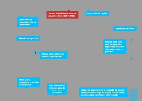 Estadão Dados: 'Basômetro' - Meça a base do governo no Congresso | Tecnologia etc | Scoop.it