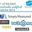 21 Of The Best Social Media Analytical Tools for 2014 | Social Media Collaboration | Scoop.it