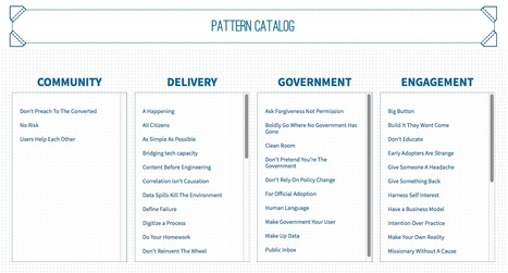 Collection of PATTERNS and TOOLS that help #civictech projects succeed | actions de concertation citoyenne | Scoop.it