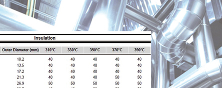 Surface Temperature Calculation for Heat Exposed Surface | Thickness Calculation Calculator | Scoop.it