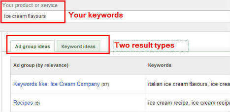 Keyword Research Tips - Is anyone reading your blog posts? | Blogging Tips | Scoop.it