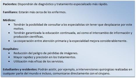 Blog de Informática Médica : Tele-Medicina | Informática Médica | Scoop.it