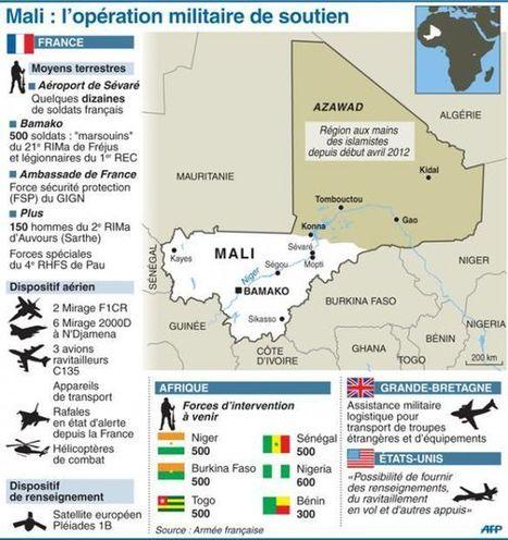 La France en guerre au Mali - Géopolitique | Expertise géopolitique Sahel | Scoop.it