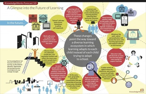 Catching A Glimpse Into the Future of Learning Infographic and at EdCampHome | ADP Center for Teacher Preparation & Learning Technologies | Scoop.it