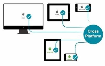 Titanium Cross Platform Mobile App Development | Mobile App Development | Scoop.it