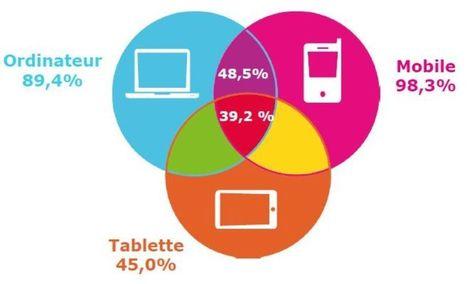 Web: vers la fin de l'écran unique | Scrivener, lecture et écriture numérique | Scoop.it