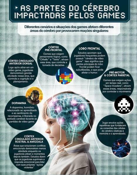 Conheça as áreas do cérebro que são afetadas e melhoradas pelos games | Era Digital - um olhar ciberantropológico | Scoop.it