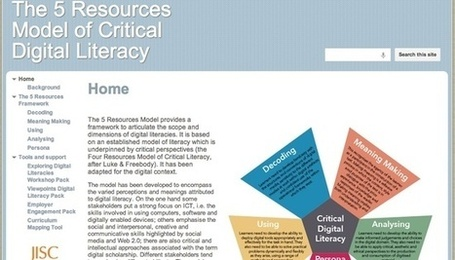 Digital & Teaching | Libraries and literacy | Scoop.it