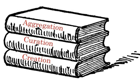 Content Marketing Dictionary: Definition of Content Curation, Content Aggregation and Content Creation | Public Relations & Social Media Insight | Scoop.it