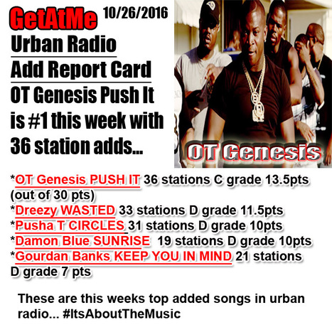 GetAtMe Urban Radio adds report card-  Ot Genesis PUSH IT is #1 with 36 adds... #ItsAboutTheMusic | GetAtMe | Scoop.it