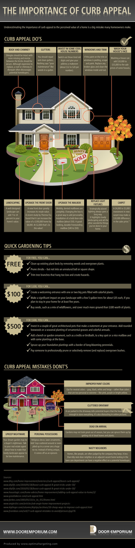 The Importance of Curb Appeal For Your Birmingham, Alabama Home [INFOGRAPHIC] | Team Pendley REMAX REAL ESTATE TIPS | Scoop.it