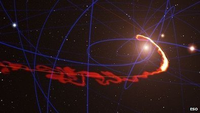 Black hole to 'eat biggest meal' | Physics as we know it. | Scoop.it