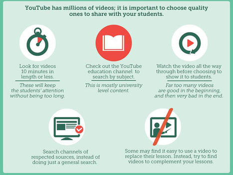 Teaching With YouTube | Modern Educational Technology and eLearning | Scoop.it