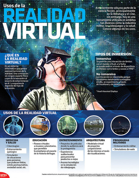 Usos de la Realidad Virtual | REALIDAD AUMENTADA Y ENSEÑANZA 3.0 - AUGMENTED REALITY AND TEACHING 3.0 | Scoop.it