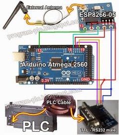Android Phone, ESP8266 Serial WiFi, Arduino and PLC Modbus Application | Raspberry Pi | Scoop.it