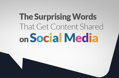 The Surprising Words That Get Content Shared On Social Media [INFOGRAPHIC] - AllTwitter | Social media | Scoop.it