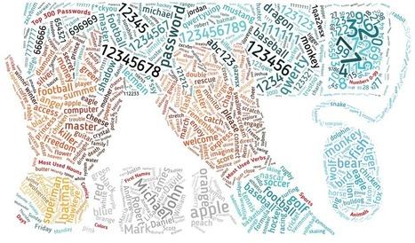 Unmasked: An Analysis of 10 Million Passwords | FootprintDigital | Scoop.it