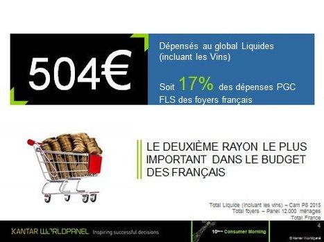 Quelle place des liquides dans le budget des français ? #ConsumerMorning | Vos Clés de la Cave | Scoop.it