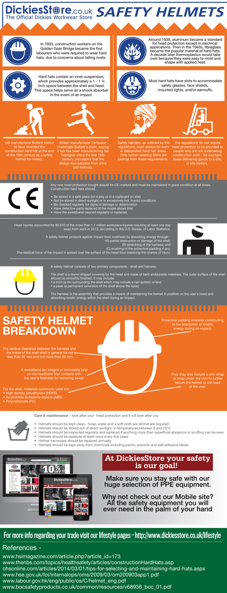 Infographic: Serious About Safety Helmets - DickiesStore.co.uk Blog | Architecture - Construction | Scoop.it