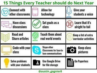 Edutech for Teachers » Blog Archive » 15 Things Every Teacher Should Try This Year Infographic | Transformational Teaching and Technology | Scoop.it